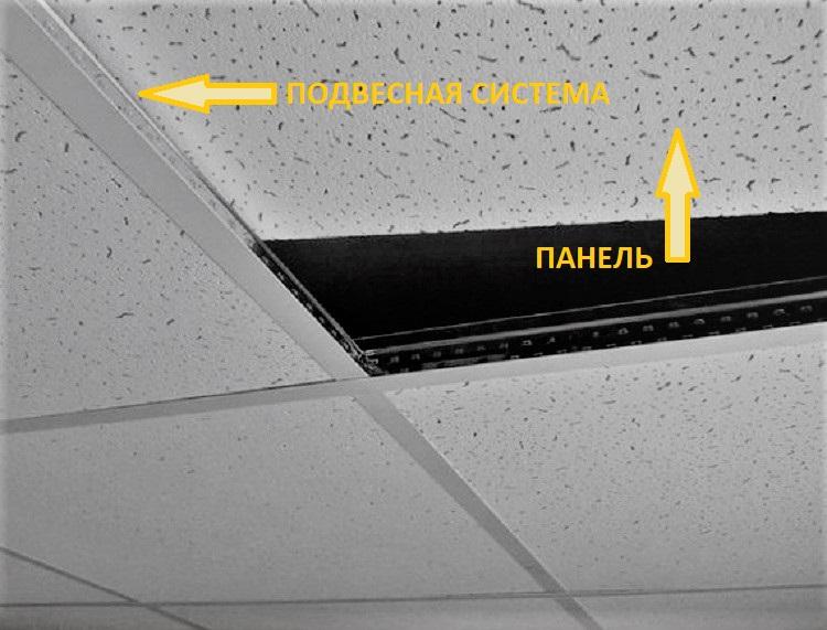 потолок армстронг панели и подвесная система